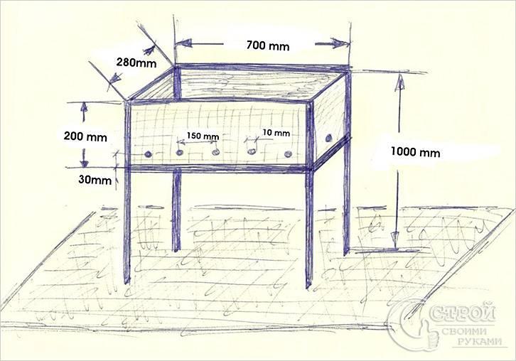Мангалы с крышей из металла: варианты конструкций