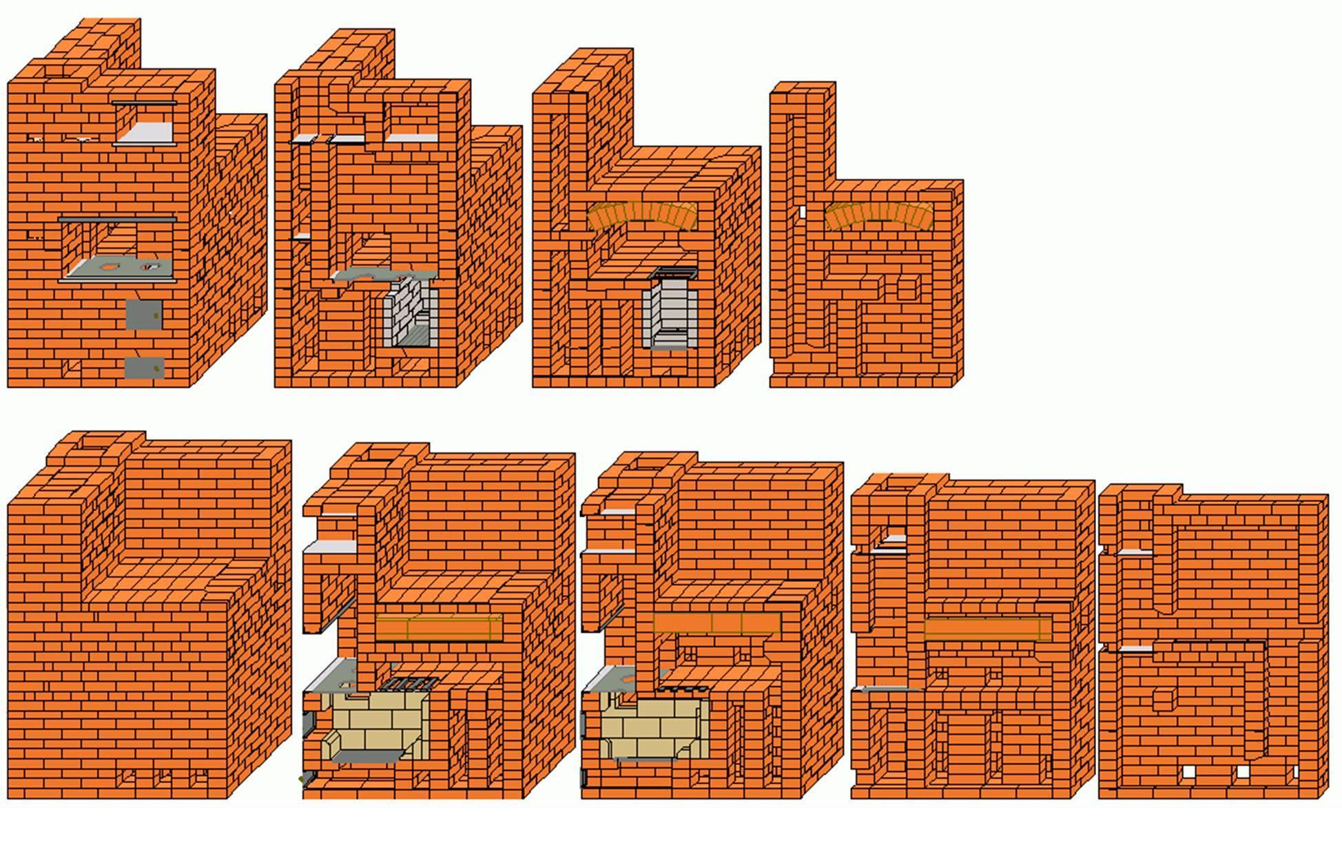 Русская печь: схема строительства, принцип работы, варианты порядовки