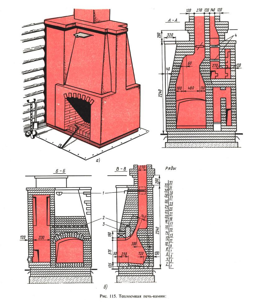 Печь-камин, принцип совмещения двух разных устройств в одно