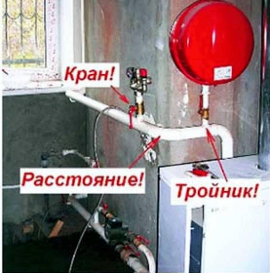 Группа безопасности для котла: что это такое, установка, подключение