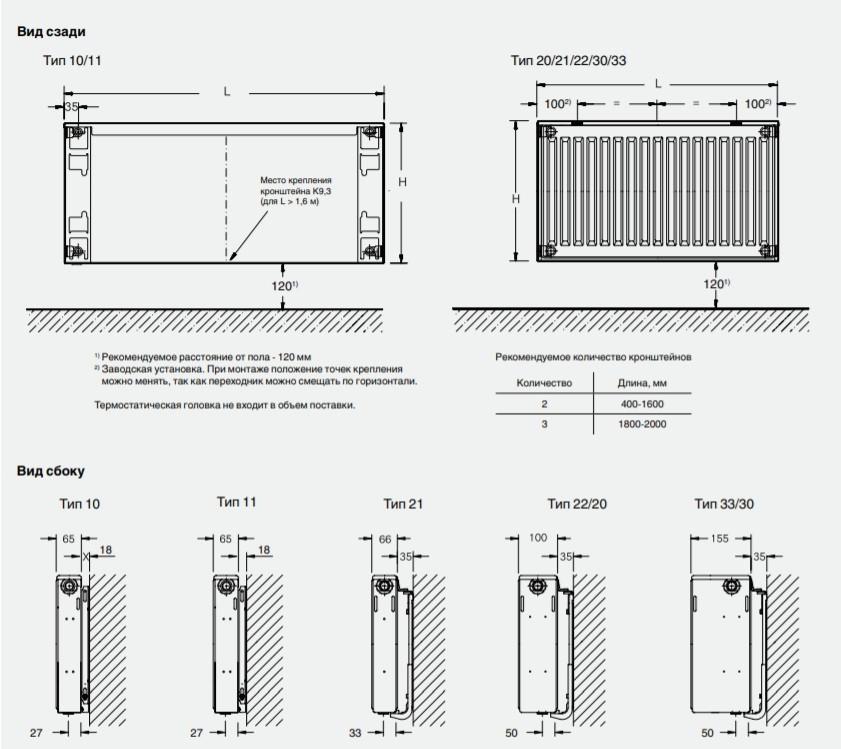 Стальные панельные радиаторы разновидности и преимущества использования, советы по установке