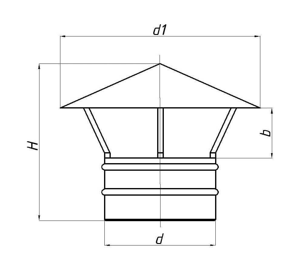Турбодефлектор: устройство, применение и разновидности