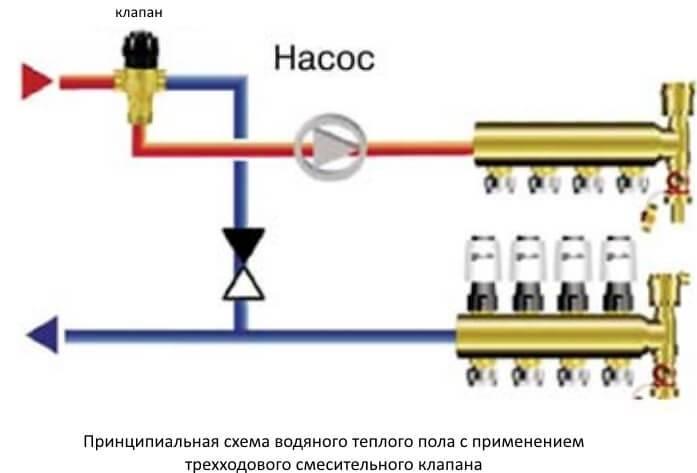 Термосмесительный клапан для тёплого пола
