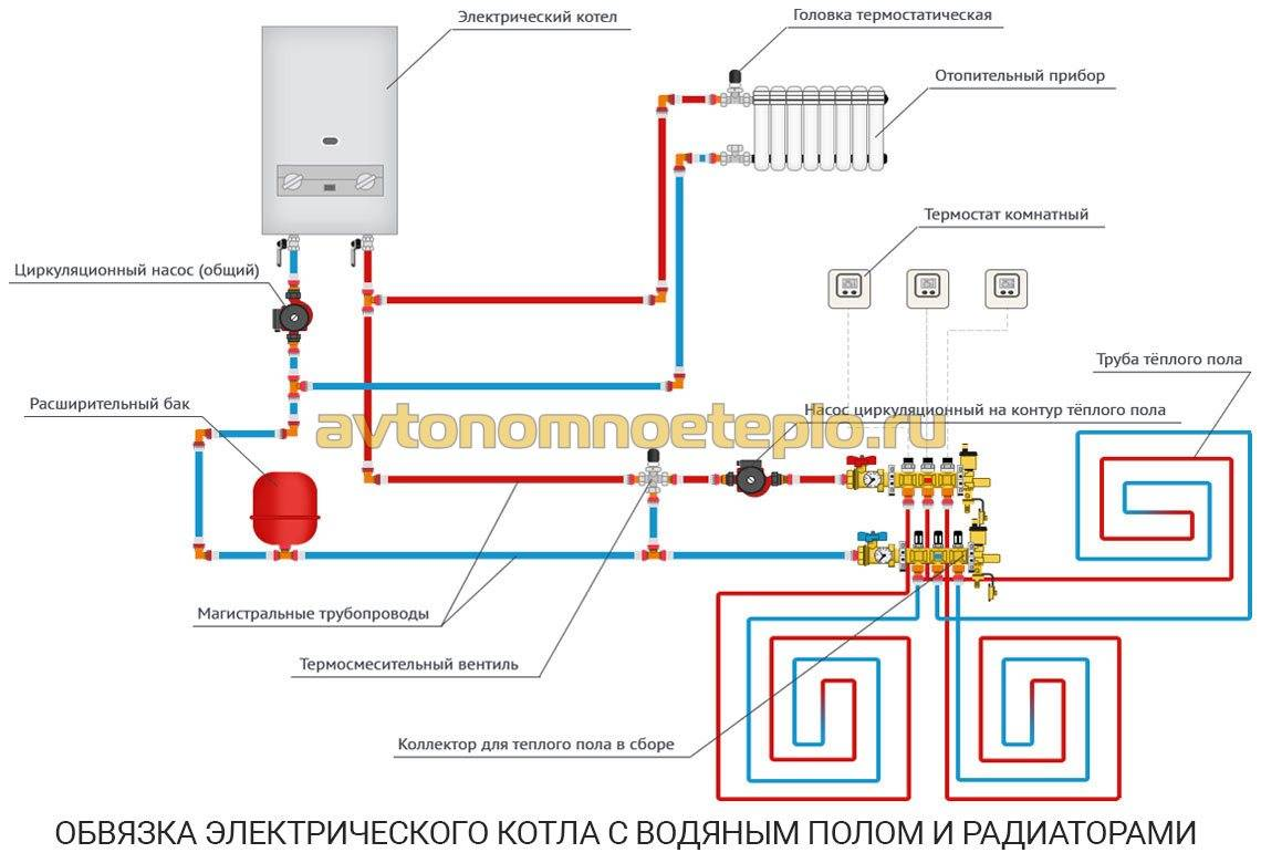 Схема подключения электрокотла к системе отопления и сети на 220 и 380 в.