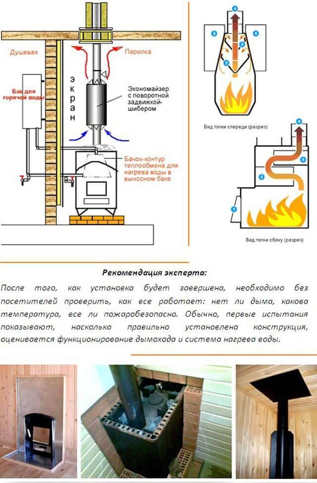 Печь вулкан для бани: печка на дровах, выбор, установка, преимущества и недостатки, фото и видео