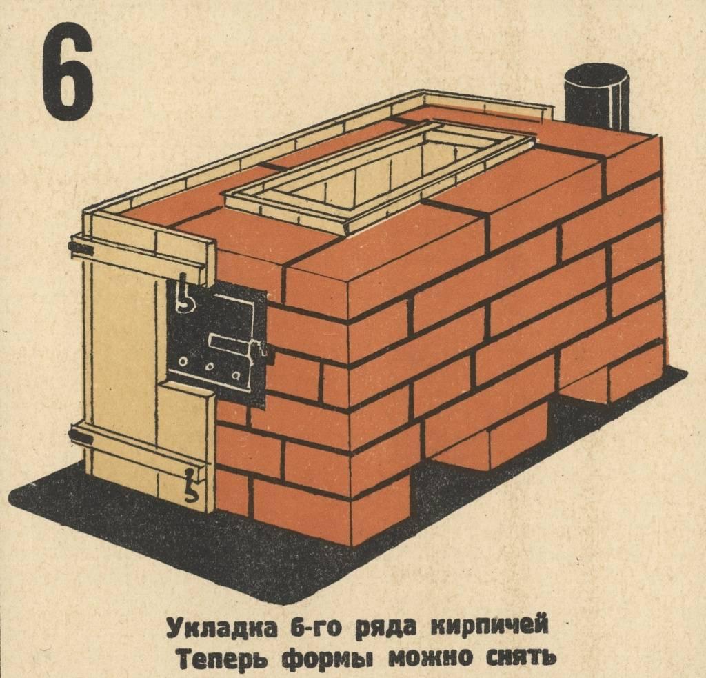 Как сложить кирпичную печь для дома: кладка печи своими руками, используя чертежи и порядовки, советы печников