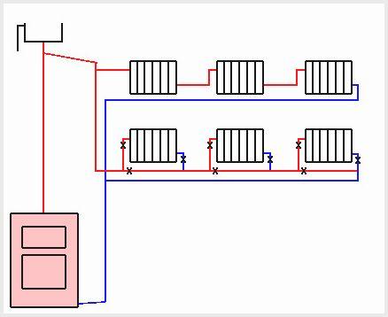 Какую схему отопления выбрать для двухэтажного дома