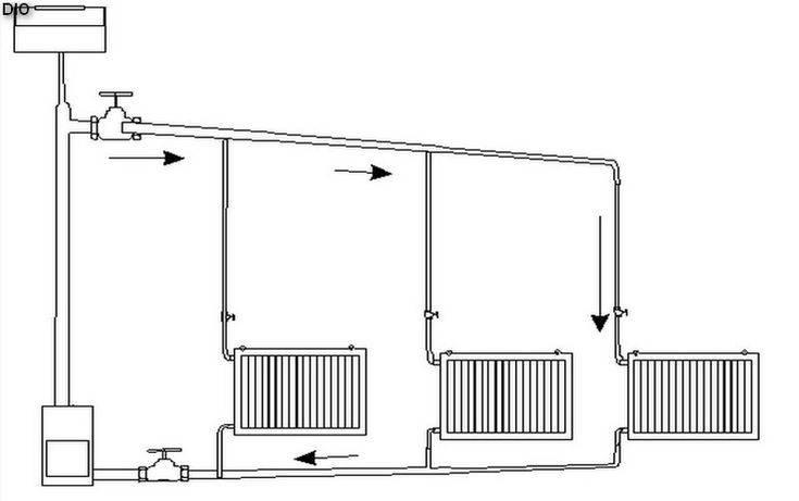 Паровое отопление — что это такое?