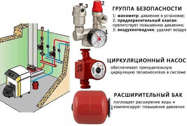 Почему падает давление в газовом котле