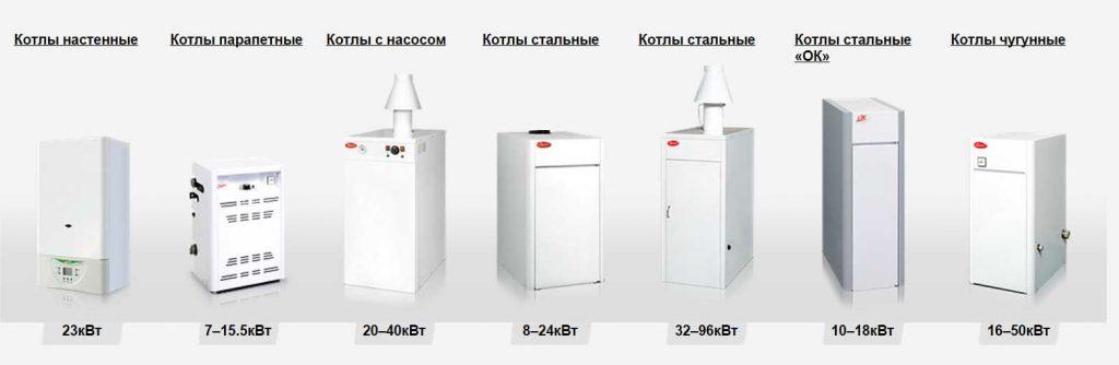 Лучшие газовые котлы для дома по отзывам покупателей