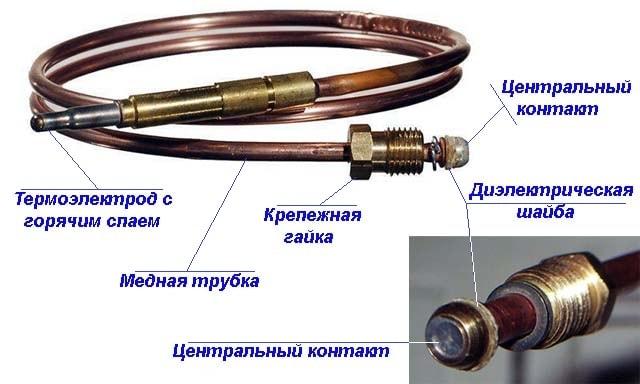 Термопара для газового котла отопления: как почистить, как работает, как отремонтировать