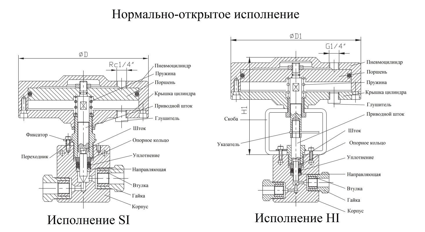 Вентиль водопроводный: устройство, чертеж, технические характеристики