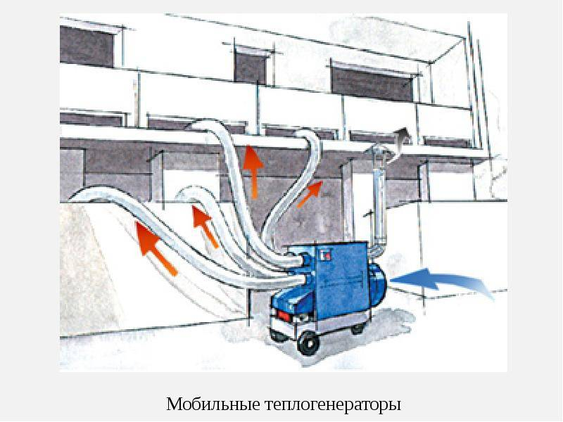 Воздушная система отопления: обогрев и кондиционирование