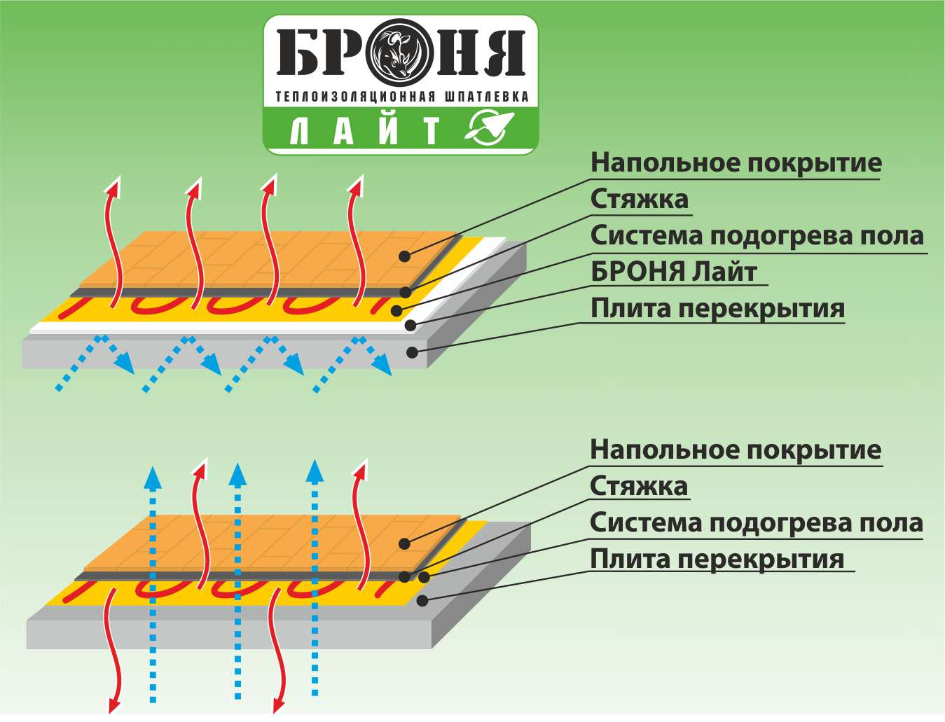 Сверхтонкая теплоизоляция, нанесение жидкой теплоизоляционной краски своими руками