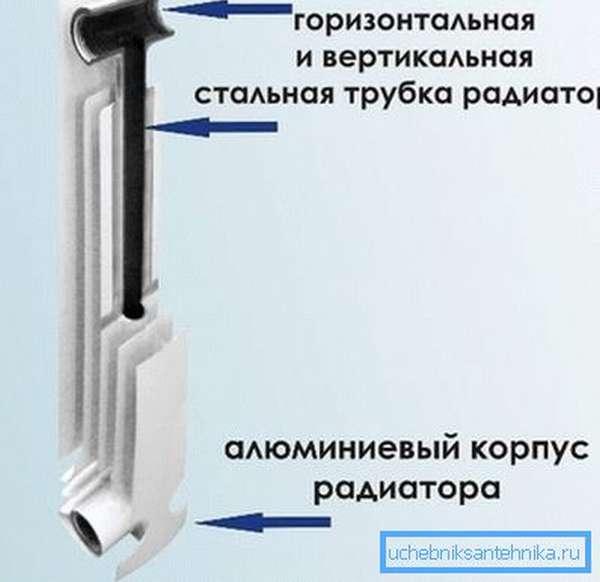 Параметры вертикальных батарей