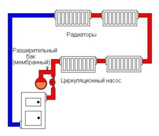 Двухтрубная система отопления: схемы, преимущества и недостатки