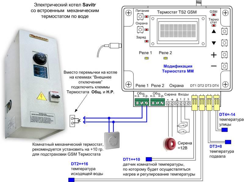 Дистанционное управление котлом: gsm, интернет и другие варианты автоматизации