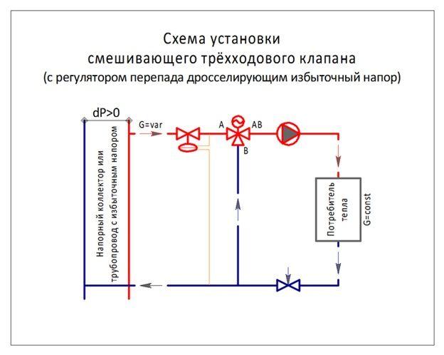 Трехходовой клапан в системе отопления: устройство и особенности монтажа