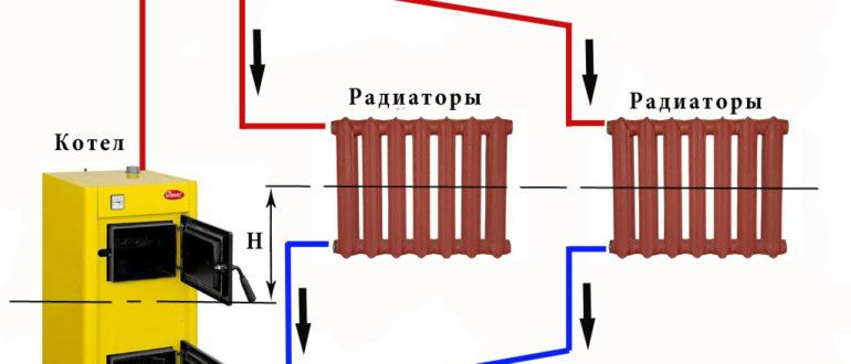 Гравитационная система отопления: видео-инструкция по монтажу своими руками, с тосолом, цена, фото