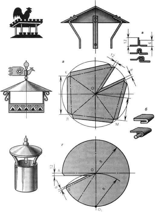 Дефлектор на дымоход: зачем и когда нужен, виды, выбор, самодельные варианты
