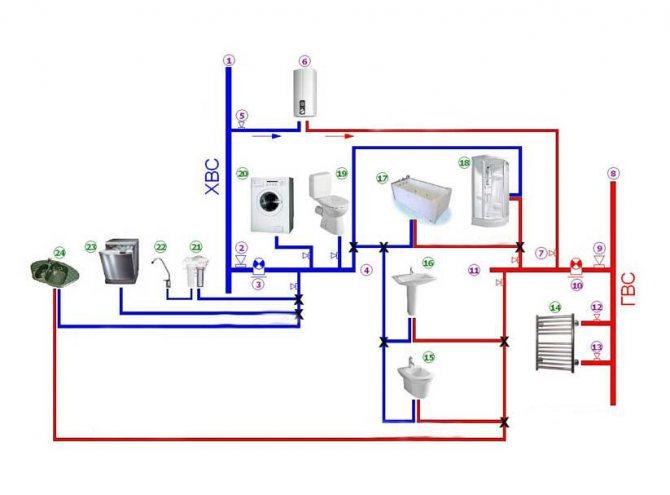 Распределительный коллектор отопления: гребенка с гидрострелкой | инженер подскажет как сделать