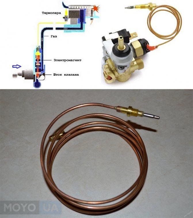 Термопары для газовых котлов: классификация, особенности монтажа и принцип работы