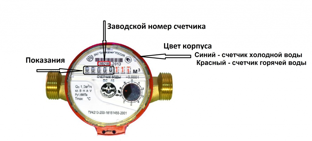 Как правильно снять водяной счетчик?