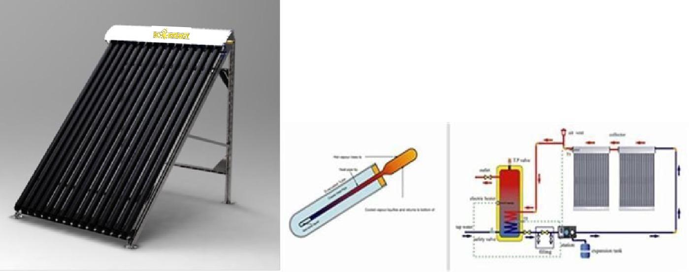 Принцип работы вакуумного солнечного коллектора с трубками