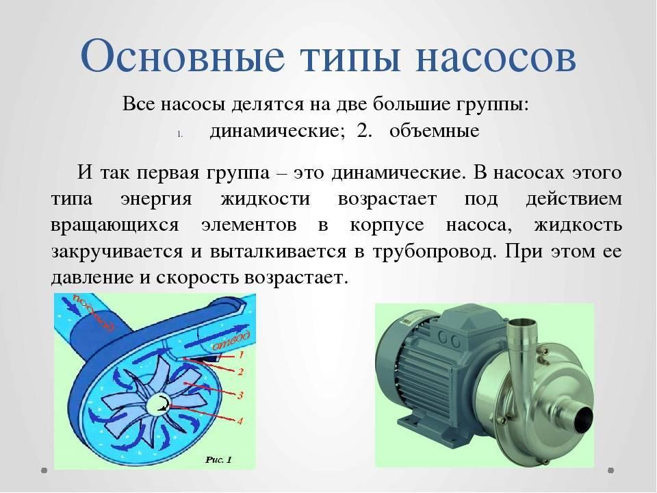 Водяной насос высокого давления - принцип работы, виды, цены и производители