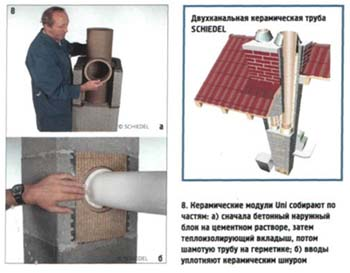 Что делать с обратной тяга в дымоотводной трубе? способы предотвращения