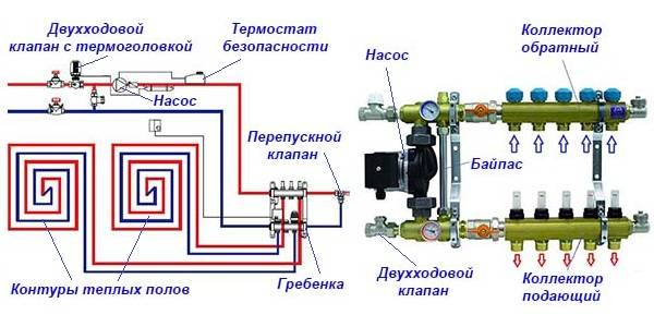 Насосно-смесительный узел для теплого пола: как работает, схемы, монтаж и настройка