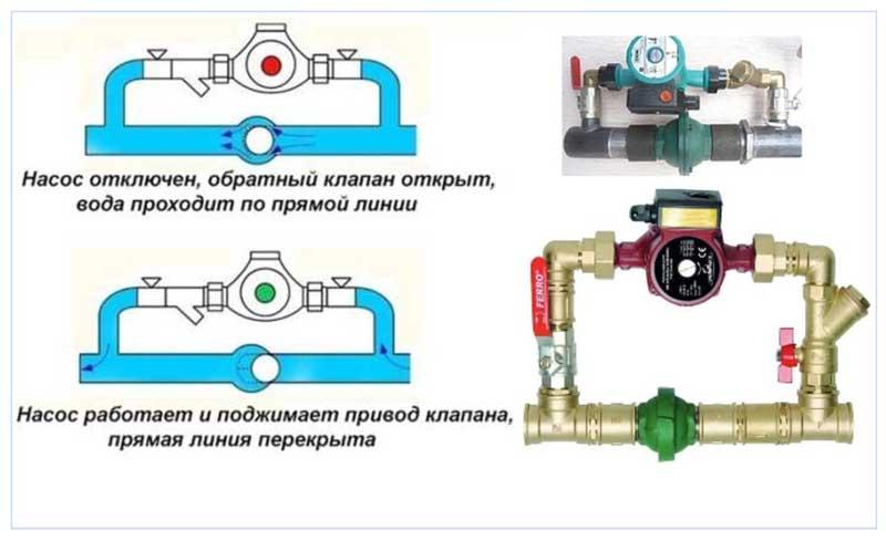 Установка циркуляционного насоса своими руками: инструкция, подключение, фото работ   отопление дома и квартиры