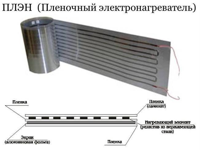 Потолочный инфракрасный обогреватель с терморегулятором: преимущества и недостатки
