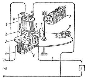 Особенности устройства индукционного счетчика электроэнергии - жми!