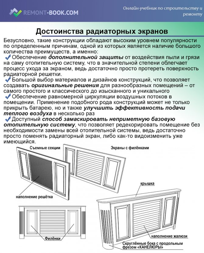 Как не испортить эффективность батареи отопления декоративным экраном