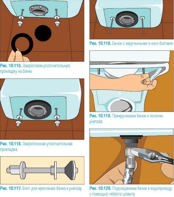 Правила установки и ремонта бачка унитаза