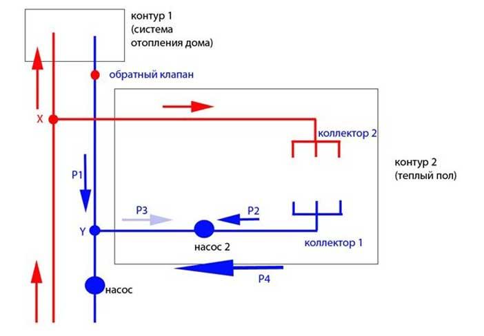 Обратный клапан в системе отопления