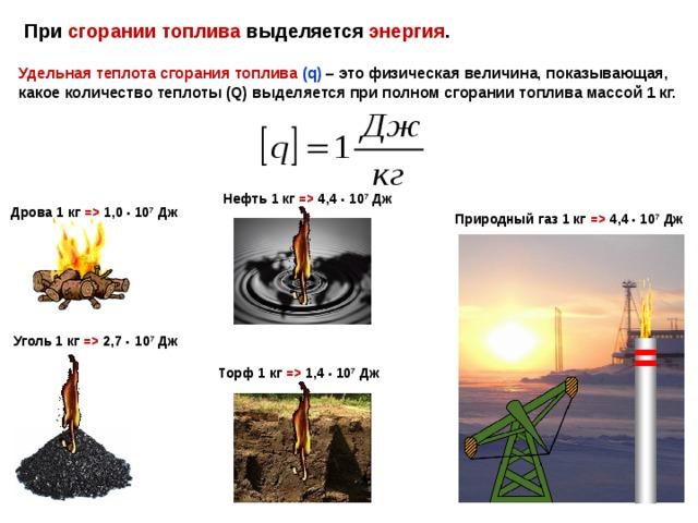 Уголь: бурый, каменный, древесный, их виды и использование