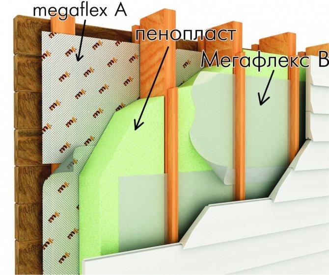 Утеплитель для стен пеноплекс: характеристики материала и описание изоляции здания изнутри и снаружи своими руками