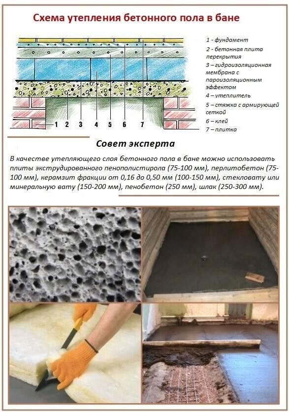 Как утеплить деревянные и бетонные полы в квартире