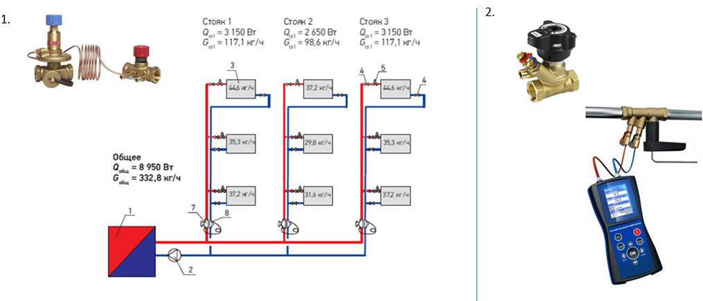 Балансировка системы отопления в частном доме