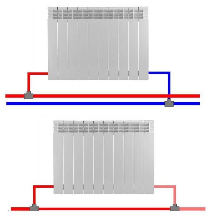 Монтаж батарей отопления в частном доме: как установить радиаторы, правильная установка и расположение