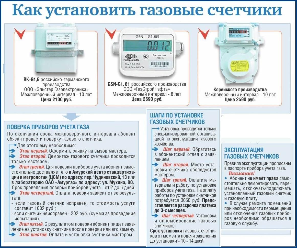 Проверка электросчетчика - кто проверяет счетчики электроэнергии, срок поверки