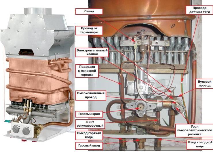 Газовые колонки junkers: как включить, если гаснет фитиль, как зажечь горелку, запчасти и устройство