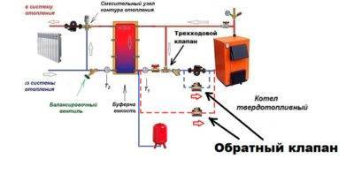 Предохранительный клапан в системе отопления: назначение, подбор и установка