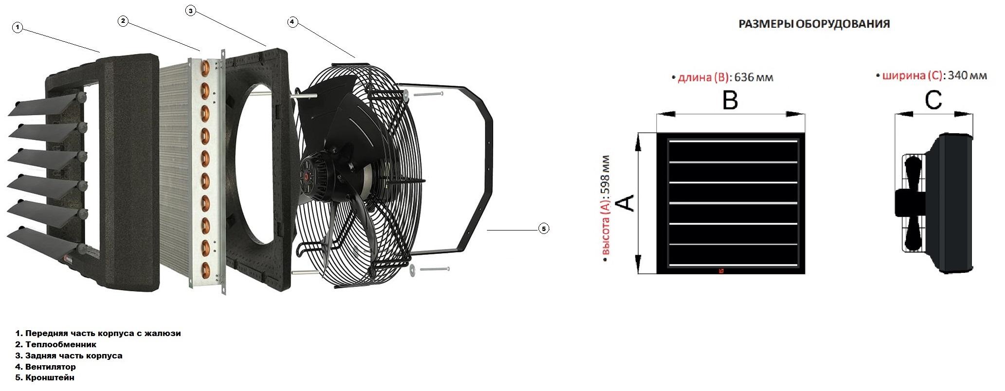 Применение тепловентиляторов: несколько возможных способов