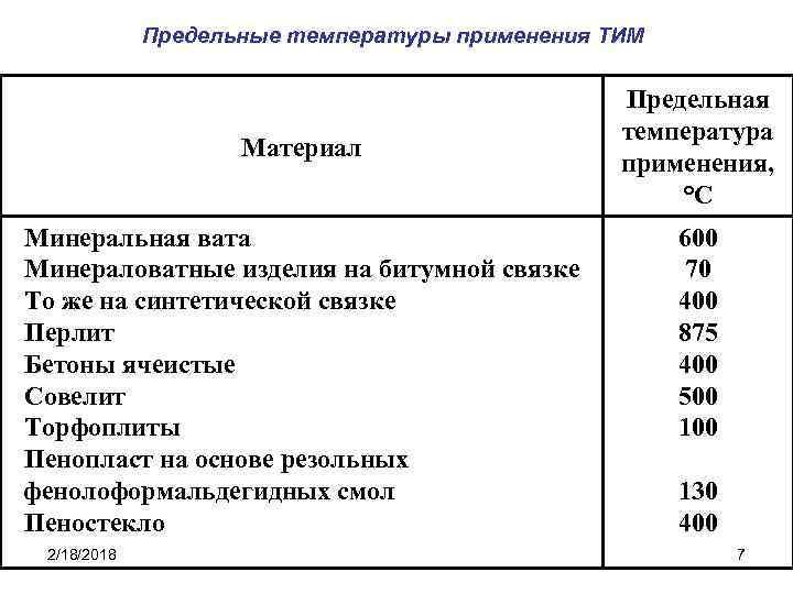 Вредна ли минеральная вата для здоровья — remontami.ru
