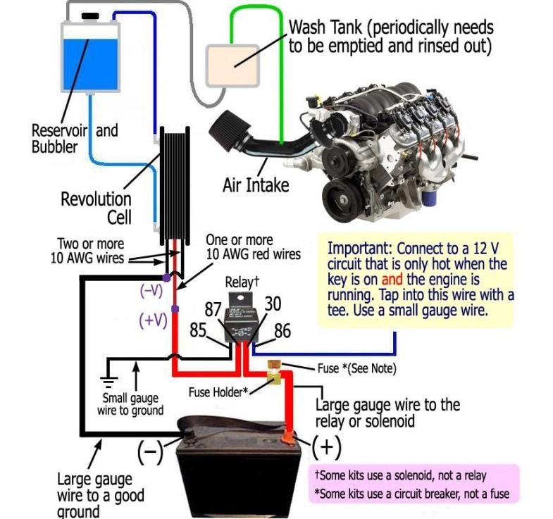 Газ брауна своими руками в домашних условиях для отопления дома и авто