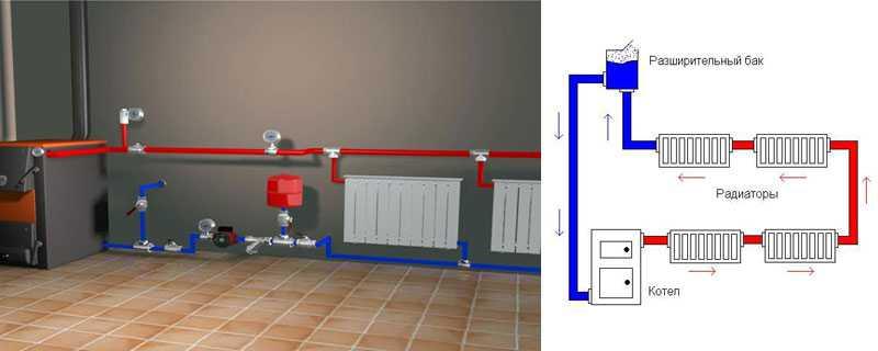Анализируем и выбираем самый экономный способ отопления гаража