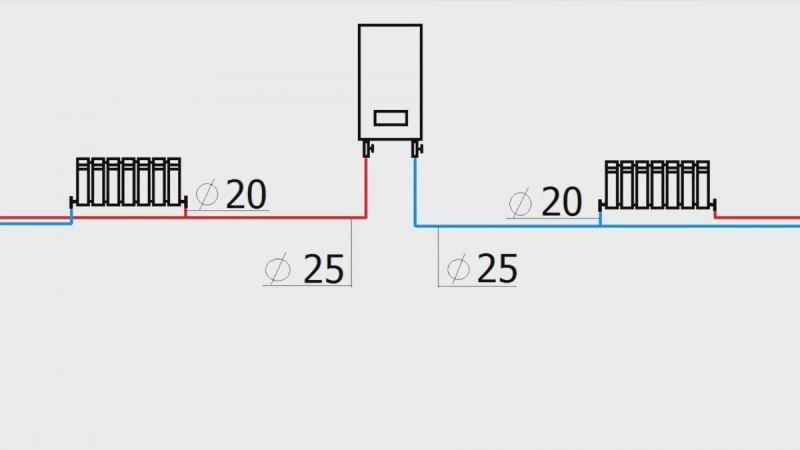 Схема отопительной системы – петли тихельмана в двухэтажном доме